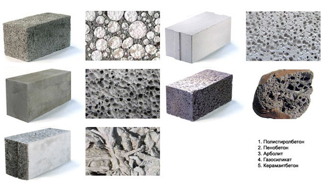 виды бетона и их производство