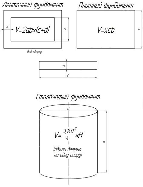 Рассчитать компоненты бетона цементный раствор в ярославле