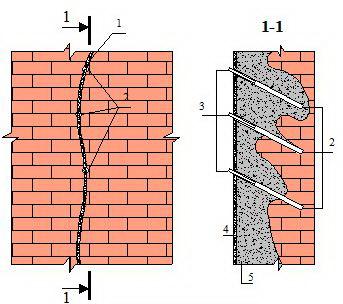 Инъецирование цементным раствором трещин перетирание бетона