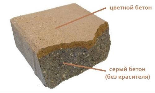 Осветлить бетон бетон тамбов купить